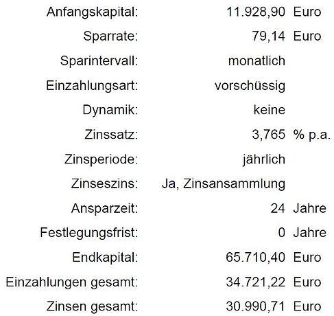Generali Lebensversicherung Zinsen