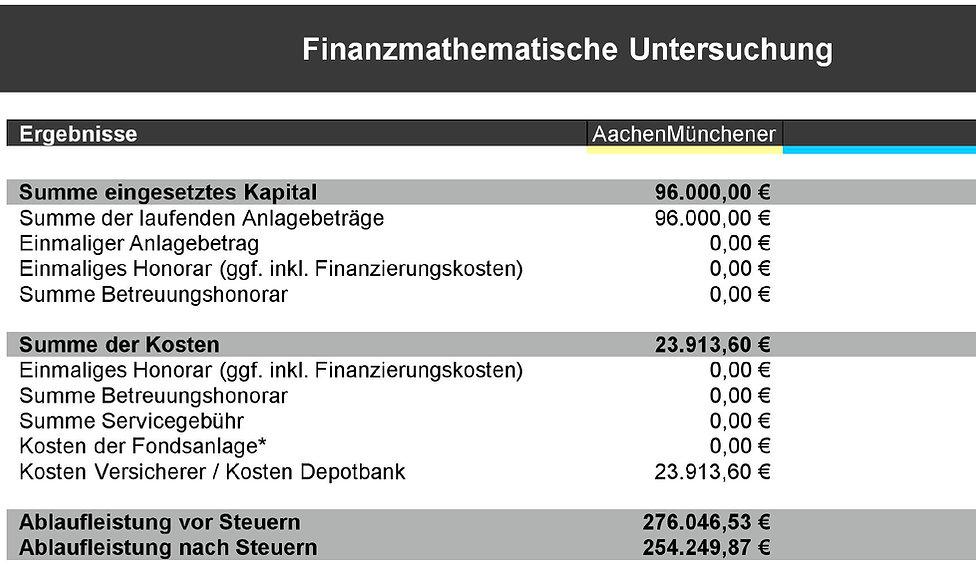 Analyse AachenMünchener Rentenversicherung