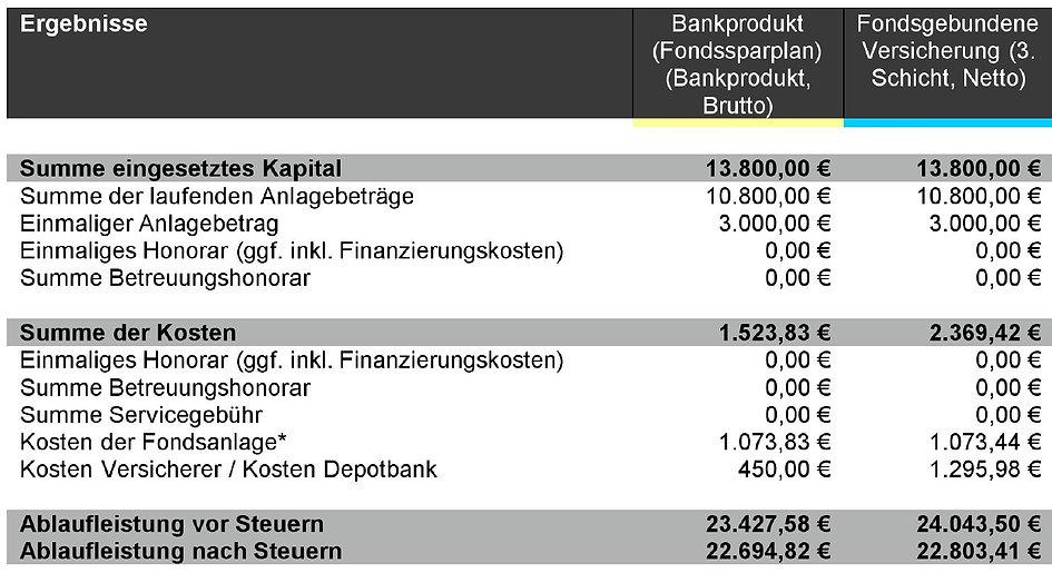 Gutachten +3000 EUR.JPG