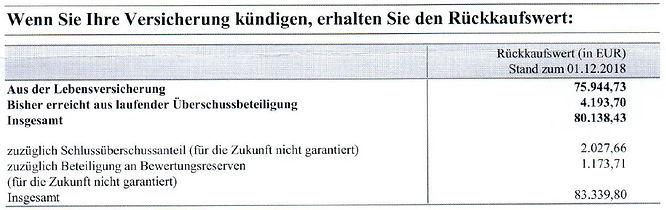 Alte Leipziger Rückkaufswert