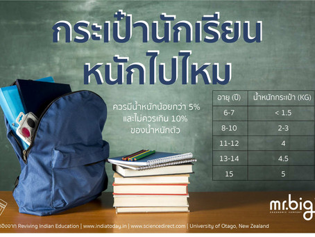 กระเป๋านักเรียนควรหนักเท่าไหร่?