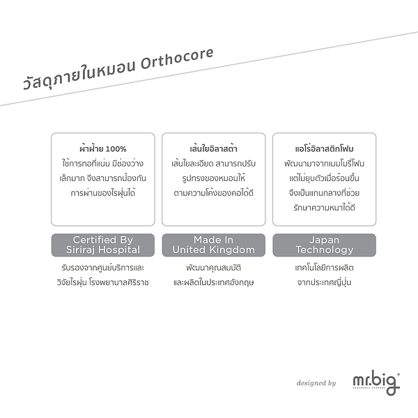 Orthocore brochure_Artboard 8.png