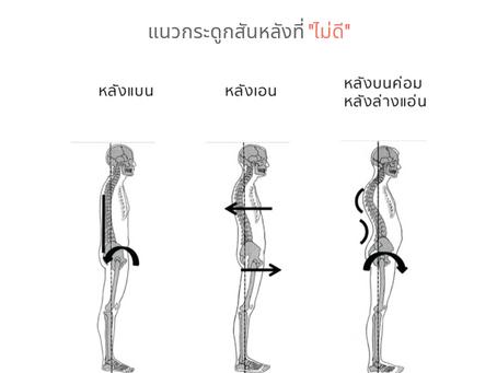 3 ท่าปรับแนวกระดูกสันหลังให้ดีขึ้น