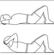 The difference between a conventional ab crunch exercise and a Polykinetics vertical core crunch?