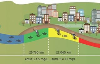 Para onde vai o esgoto de sua região? Confira a situação da coleta e tratamento das águas residuária