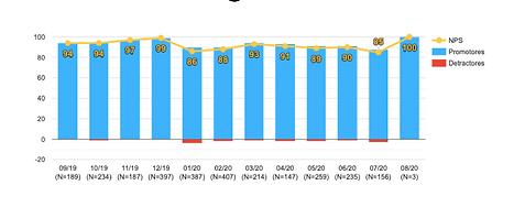 Captura de pantalla 2020-09-07 a la(s) 1
