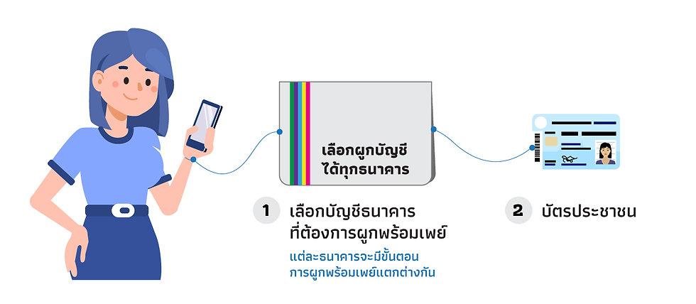 PromptPay_instruction.jpg