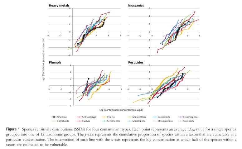 Kerby et al., 2010
