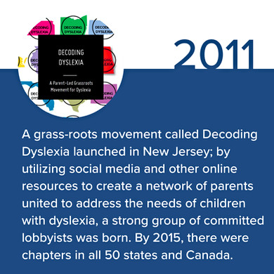 Decoding Dyslexia 2011.jpg