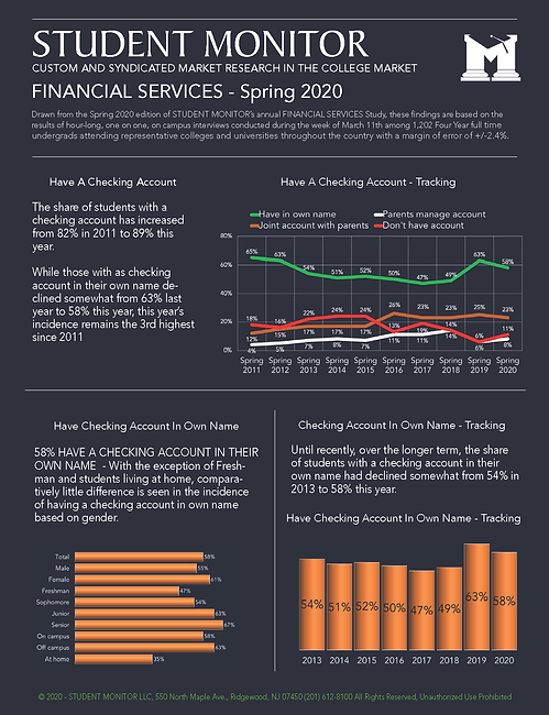 Spring 2020 Financial Services Snapshot