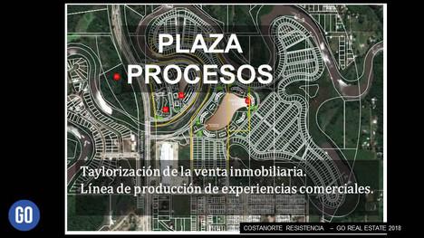 PLAZA / PROCESO