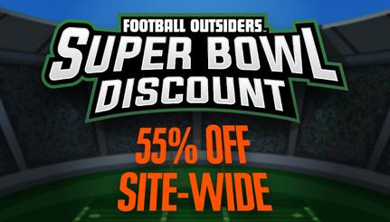 Super Bowl Discount Twitter