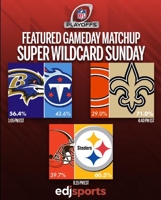 NFL Playoffs Graphic