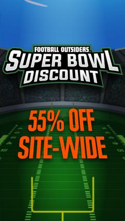 Super Bowl Discount Instagram