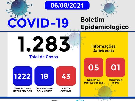 Boletim Informativo - 269 - COVID19 - Corinto