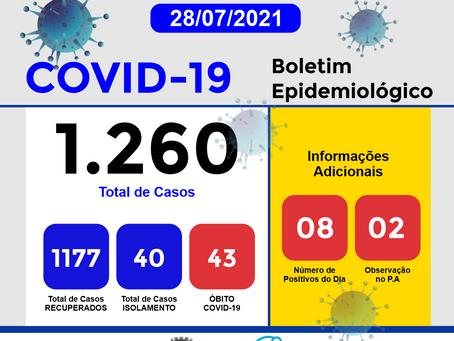 Boletim Informativo - 262 - COVID19 - Corinto