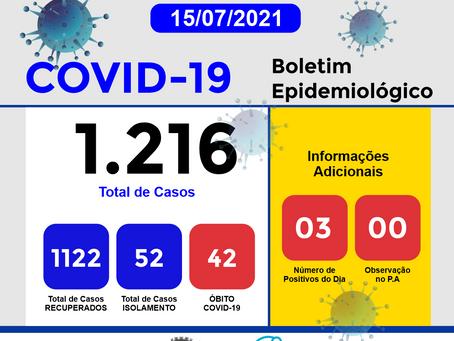 Boletim Informativo - 255 - COVID19 - Corinto