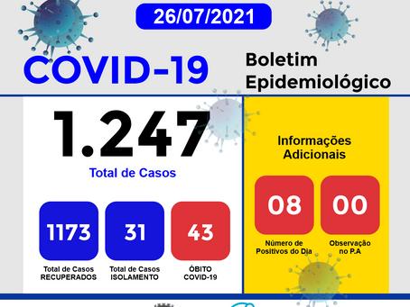 Boletim Informativo - 260 - COVID19 - Corinto