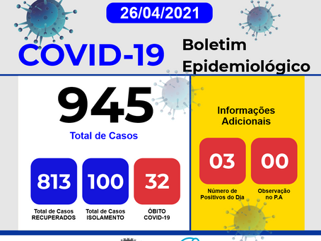 Boletim Informativo - 203 - COVID19 - Corinto