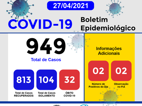 Boletim Informativo - 204 - COVID19 - Corinto