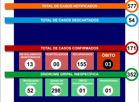 Boletim Informativo - 085 - COVID19 - Corinto