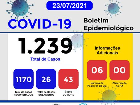 Boletim Informativo - 259 - COVID19 - Corinto