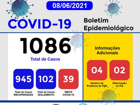 Boletim Informativo - 231 - COVID19 - Corinto