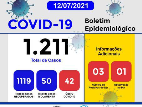 Boletim Informativo - 252 - COVID19 - Corinto