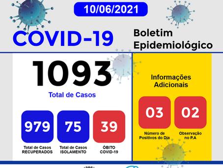 Boletim Informativo - 233 - COVID19 - Corinto