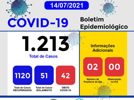 Boletim Informativo - 254 - COVID19 - Corinto