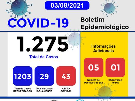 Boletim Informativo - 266 - COVID19 - Corinto