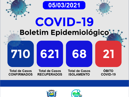 Boletim Informativo - 174 - COVID19 - Corinto