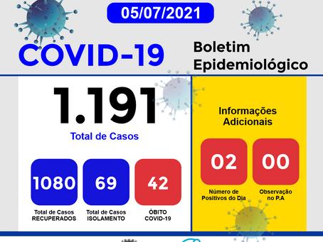 Boletim Informativo - 248 - COVID19 - Corinto