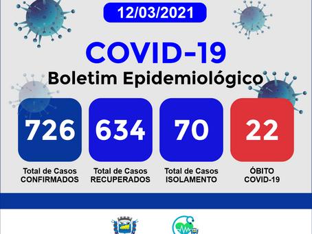 Boletim Informativo - 178 - COVID19 - Corinto