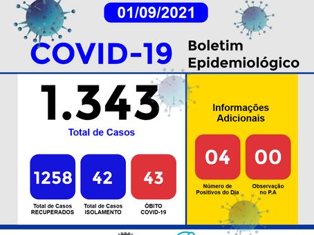 Boletim Informativo - 285 - COVID19 - Corinto