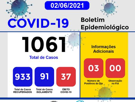 Boletim Informativo - 229 - COVID19 - Corinto