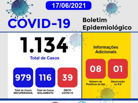 Boletim Informativo - 238 - COVID19 - Corinto