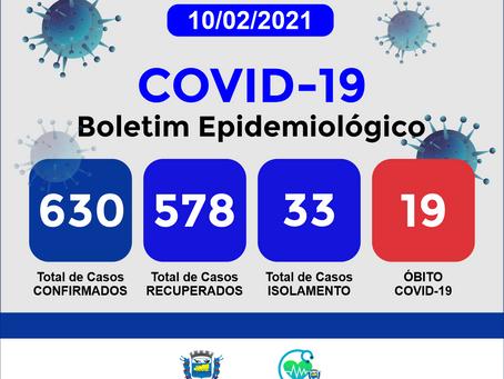 Boletim Informativo - 159 - COVID19 - Corinto