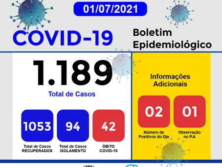 Boletim Informativo - 246 - COVID19 - Corinto