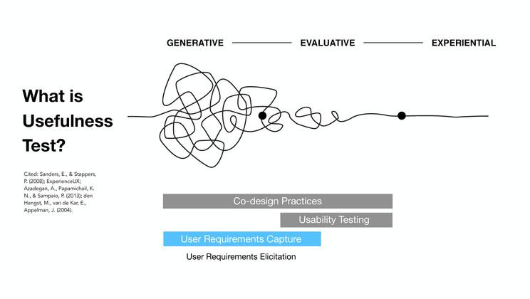 Usefulness Test-Yiting Wang_页面_02.jpg