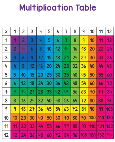multiplicationgrid.png
