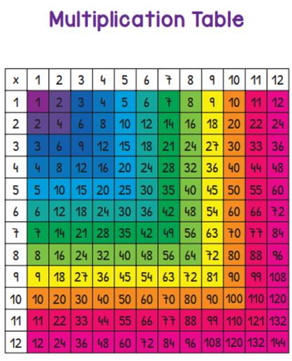 multiplicationgrid.png