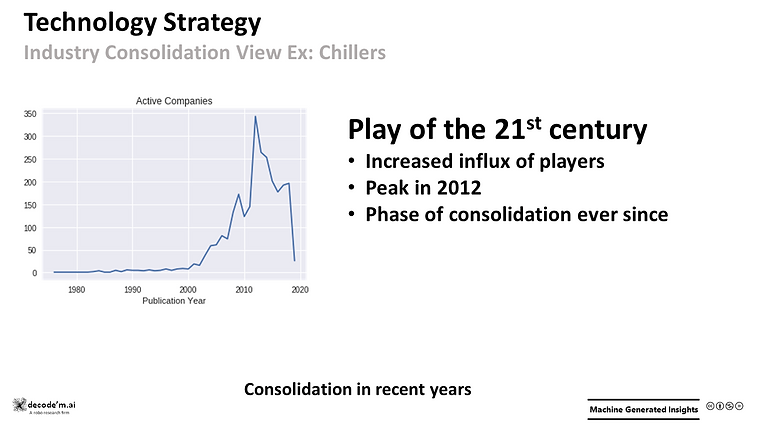 Technology Strategy - CHillers
