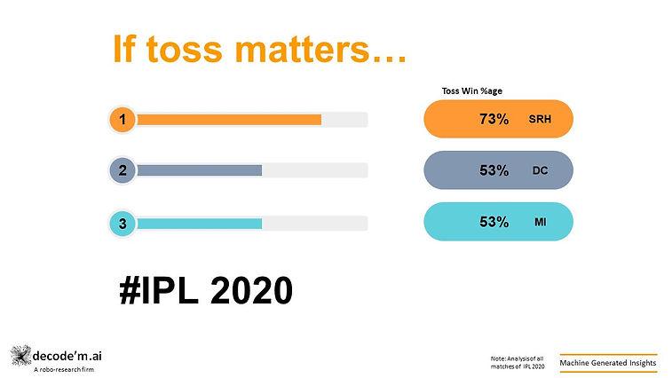 IPL 2020 Toss matters