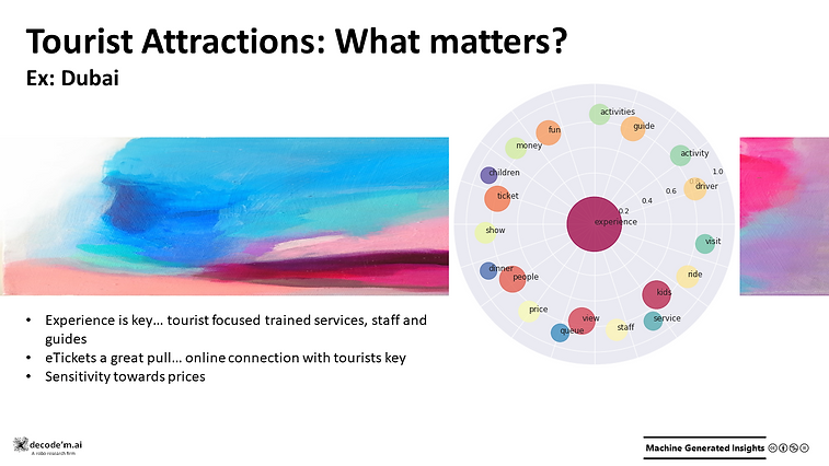 Tourist Attractions Feedback