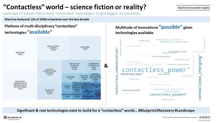 Contactless world - science fiction or reality?