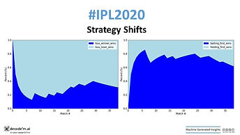 IPL 2020 RR vs SRH trends