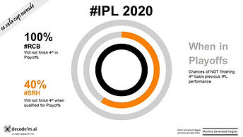 IPL 2020 Playoffs