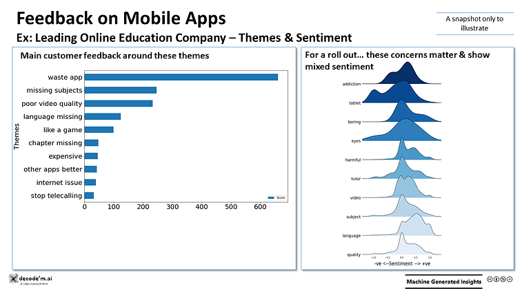 Feedback on Mobile Apps