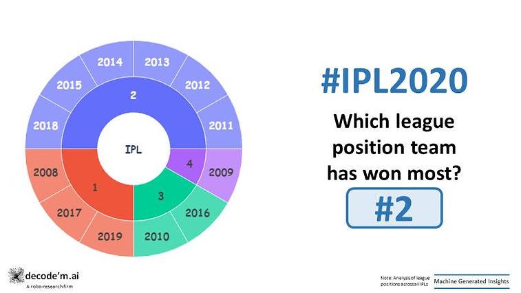 IPL 2020 finals